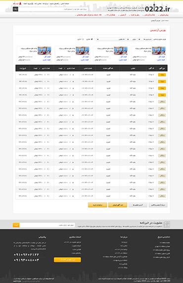 مرکز خرید ، فروش و سرمایه گذاری ملکی منطقه 22 - بورس آرتمیس