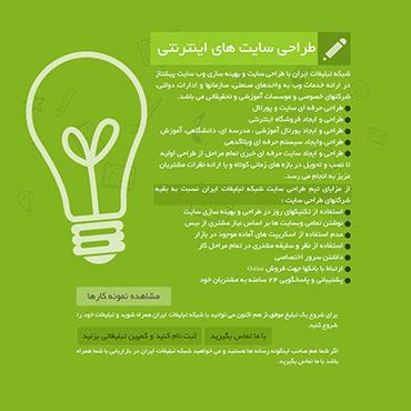 شبکه تبلیغات ایران - طراحی سایت های اینترنتی