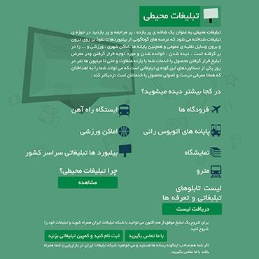 شبکه تبلیغات ایران - تبلیغات محیطی