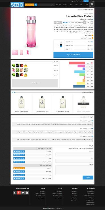فروشگاه عطر PUNA - جزئیات محصول